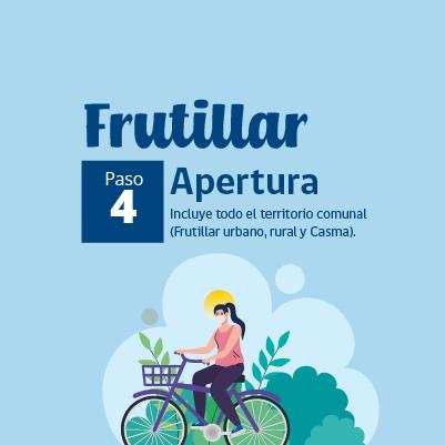 Frutillar avanza a Fase 4
